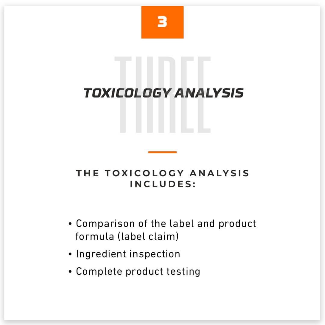 Toxicology Analysis
